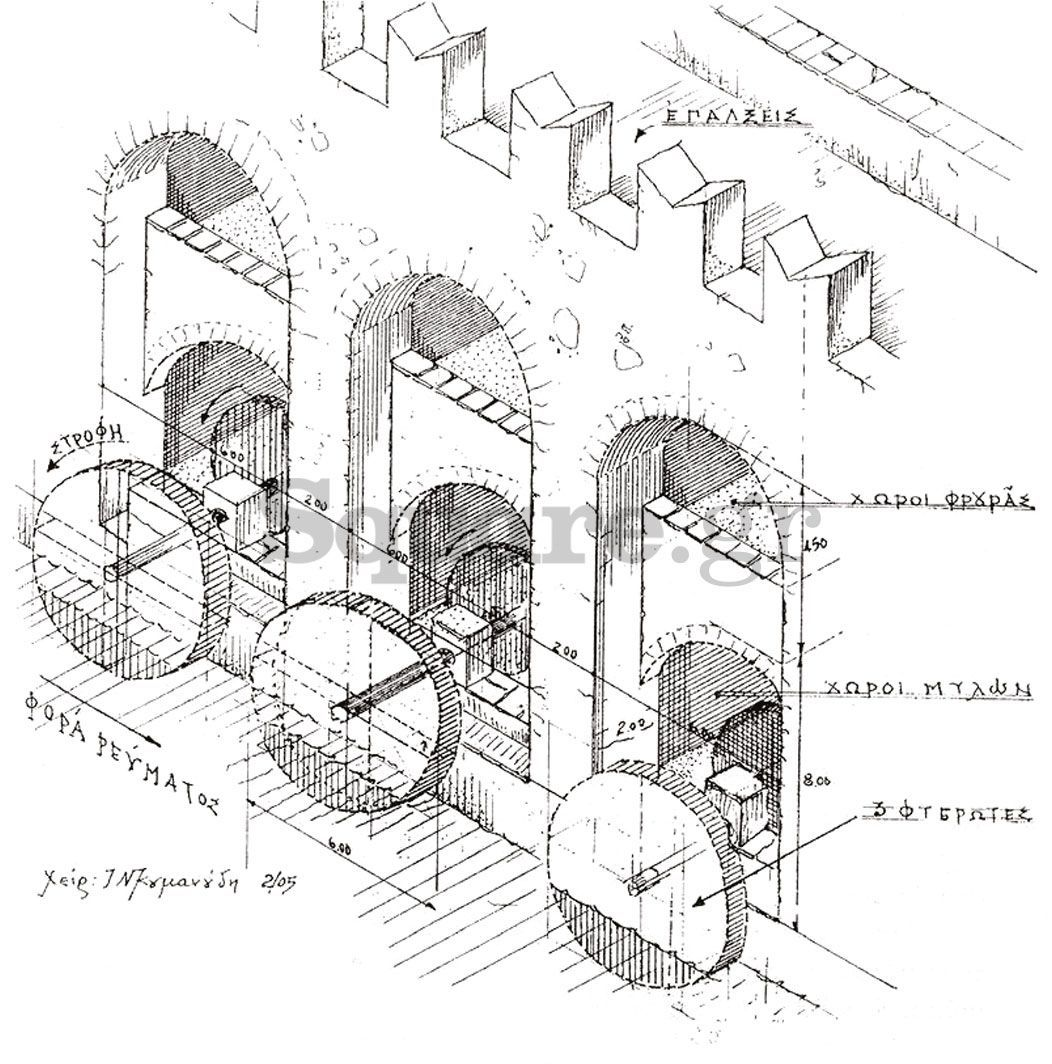 3-Ενετικοί-υδρόμυλοι-στο-στενό-του-Negroponte-Χαλκίδα-επί-Ενετοκρατίας